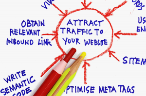 graphical representation Website Optimization
